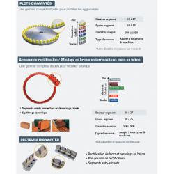 Applications industrielles